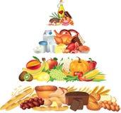 Illustrazione realistica della foto della piramide di alimento Fotografia Stock