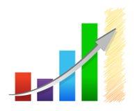 Illustrazione variopinta del grafico di miglioramento della situazione economica Fotografia Stock