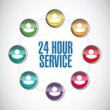 24 illustrazioni del centro di sostegno di servizio di ora Fotografia Stock Libera da Diritti
