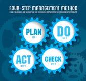 Ilości system zarządzania plan Obrazy Stock