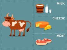 Ilustração bonito dos desenhos animados de uma vaca Foto de Stock