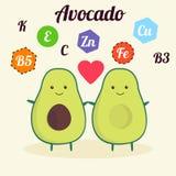 Ilustração com caráter engraçado Alimento bonito e saudável Vitaminas contidas no abacate Fruto com cara do kawaii Vetor ilustração royalty free