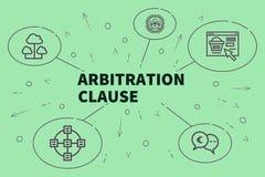 Ilustração conceptual do negócio com o arbítrio Clau das palavras ilustração stock