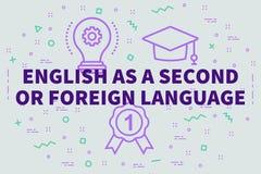 Ilustração conceptual do negócio com o inglês das palavras como um segundo ilustração royalty free