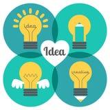Ilustração criativa da ideia com lâmpada e lápis Fotografia de Stock Royalty Free