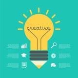 Ilustração criativa da ideia com lâmpada, lápis, informação-gráfico, ícones Imagens de Stock Royalty Free