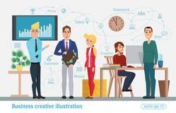 Ilustração criativa do negócio Mulheres e homem Profissional do trabalhador de escritório do caráter do homem de negócios ilustração do vetor
