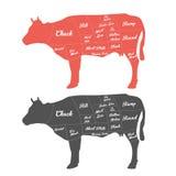 A ilustração da carne corta a carta (a vaca) Imagens de Stock