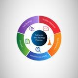 Ilustração da estratégia do teste do software Imagem de Stock