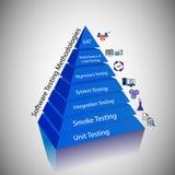 Ilustração da metodologia de testes do software Foto de Stock Royalty Free