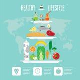 Ilustração da pirâmide de alimento ilustração royalty free