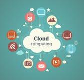 Ilustração da tecnologia da nuvem Imagens de Stock