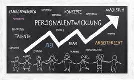 Ilustração de conceitos do negócio no alemão ilustração royalty free
