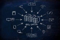 Ilustração de dados grandes, transfes do arquivo e arquivos da partilha Imagem de Stock