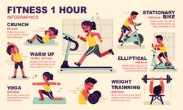 Ilustração de Infographic: Cardio- e malhar 1 hora ilustração do vetor