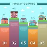 Ilustração de Infographic da casa no projeto liso ilustração royalty free