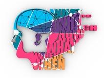 Ilustração de uma cabeça com cérebro Fotos de Stock Royalty Free