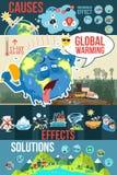 Ilustração do aquecimento global Infographics Fotografia de Stock Royalty Free