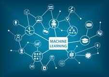 Ilustração do conceito da aprendizagem de máquina ilustração do vetor