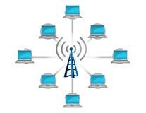 Ilustração do conceito da conexão da rede wireless Imagens de Stock Royalty Free