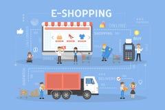 ilustração do conceito da E-compra ilustração do vetor