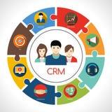 Ilustração do conceito de Crm Imagens de Stock Royalty Free