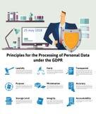 Ilustração do conceito de GDPR Princípios para o processamento de dados pessoais sob o GDPR Proteção de dados geral ilustração do vetor