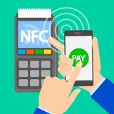 Ilustração do conceito de NFC ilustração stock