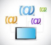 Ilustração do conceito de uma comunicação do email da tabuleta Imagens de Stock