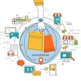 ilustração do conceito do Omni-canal Imagem de Stock