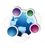 Ilustração do diagrama do negócio do ciclo do globo Imagens de Stock