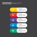 Ilustração do elemento do projeto da disposição do relatório comercial de Infographic Imagens de Stock