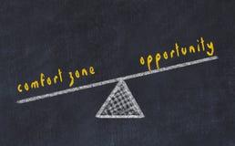 Ilustração do esboço da placa de giz Conceito do equilíbrio entre a zona de conforto e a oportunidade fotografia de stock