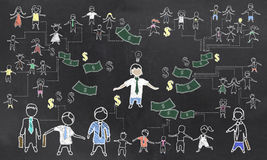 Ilustração do financiamento da multidão ilustração stock