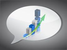 Ilustração do gráfico de barra na bolha do discurso Fotos de Stock