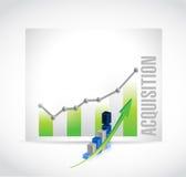 ilustração do gráfico de negócio da aquisição Fotos de Stock Royalty Free
