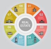 Ilustração do infographics liso do projeto Fotografia de Stock Royalty Free