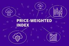 Ilustração do negócio que mostra o conceito do inde de preços ponderados ilustração stock