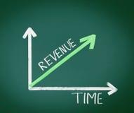 Ilustração do rendimento e do tempo foto de stock