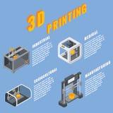 ilustração do vetor do conceito das aplicações da impressão 3D ilustração stock