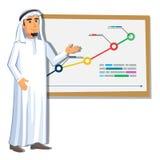 Ilustração do vetor da imagem de caráter árabe do homem Imagem de Stock Royalty Free
