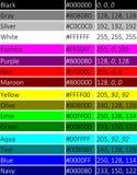 Ilustração do vetor das cores preliminares Fotografia de Stock