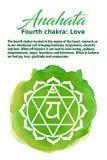 A ilustração do vetor de Chakra do coração Fotos de Stock Royalty Free