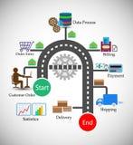 Ilustração do vetor do ciclo de vida da gestão da ordem Imagem de Stock Royalty Free