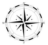 Ilustração do vetor do compasso Fotos de Stock