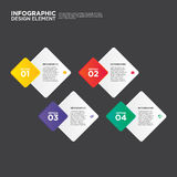 Ilustração do vetor do elemento do projeto da disposição do relatório comercial de Infographic Fotografia de Stock
