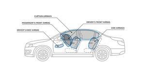 Ilustração do vetor dos airbags do carro Fotos de Stock Royalty Free