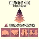 Ilustração do vetor Hierarquia de necessidades do ser humano por Abraham Maslow Foto de Stock Royalty Free