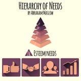 Ilustração do vetor Hierarquia de necessidades do ser humano por Abraham Maslow Imagens de Stock Royalty Free