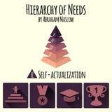 Ilustração do vetor Hierarquia de necessidades do ser humano por Abraham Maslow Imagem de Stock